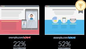 AdWords Landing page design